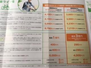 セブンイレブン自転車保険.jpg